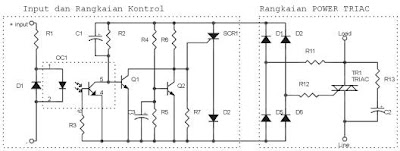 Rangkaian internal Solid-State Relay