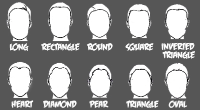 Nose Shapes And Names | www.pixshark.com - Images ...