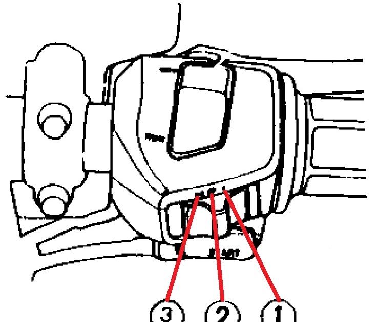 Pr1nkgo Blog Bikin Irit Listrik Motor Saat Siang Hari