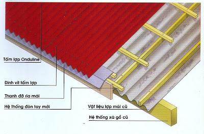 Tấm onduline lợp trên mái tôn hiện hữu
