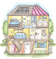 Language For Little Learners Learning The Rooms Of The House In