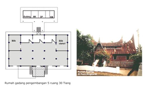 Nasbahry Gallery Morfologi Bentuk Bangunan Tradisi Minangkabau