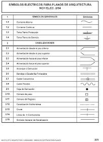 Normas para instalaciones electricas domiciliarias en chile