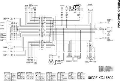 MOTORCYCLES: Diagram Kelistrikan Motor Honda