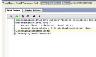 Forcetreecom Visualforce Email Template