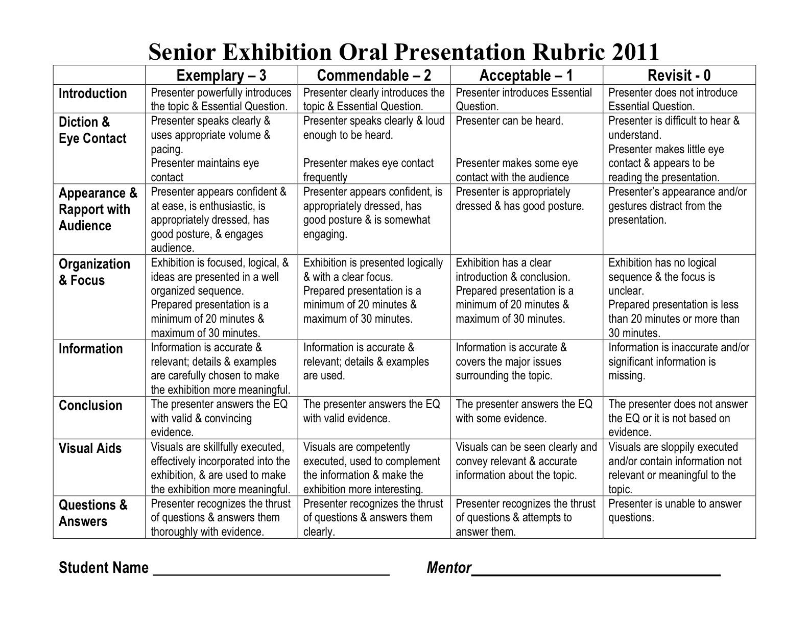 Rubric For Oral Presentation College