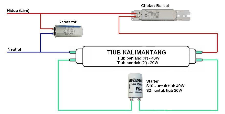 Diagram Wiring Diagram Lampu Kalimantang Full Version Hd Quality Lampu Kalimantang Realautocars Histoweb Fr