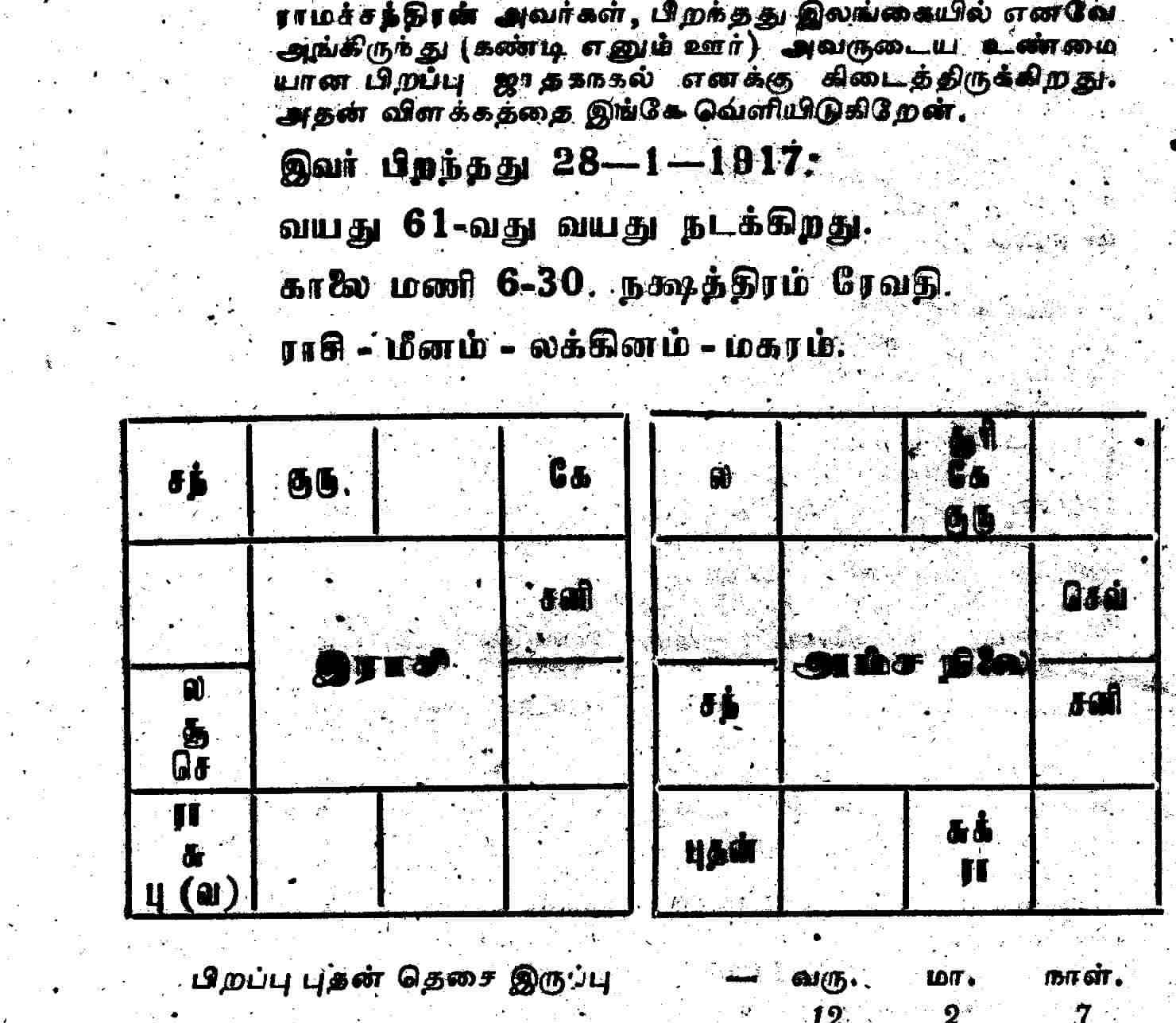 Mgr horoscope chart in tamil kamal haasan birth chart kamal hd image of tamil astrology birth chart image collections free any chart nvjuhfo Choice Image