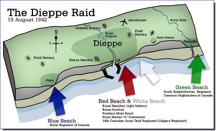 dieppe raid essay topics