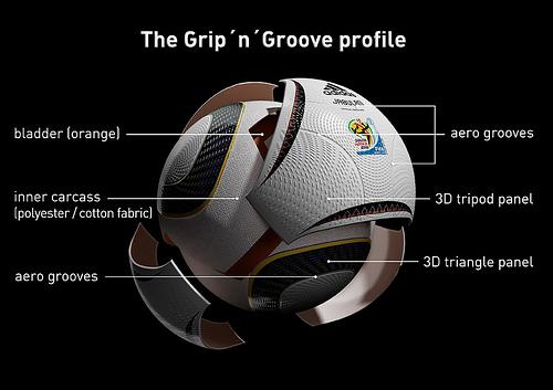 Come è fatto il pallone da basket - barcalcio.net