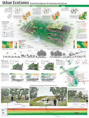Landscape Urbanism Integrating Habitats Competition