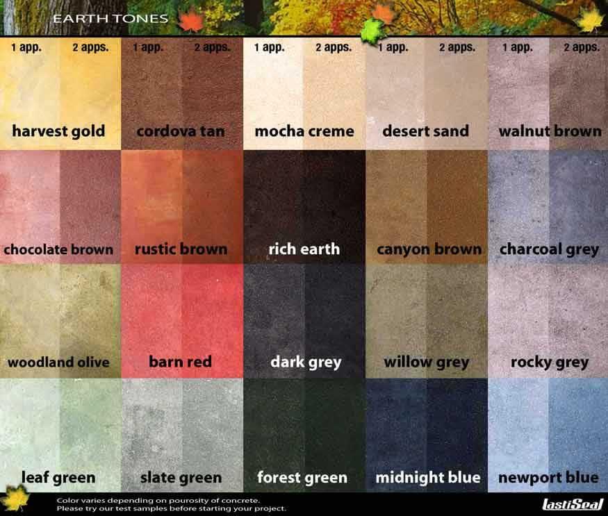 Beberapa Contoh Warna Tanah Earth Colour