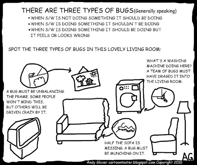 3 types of bugs by Andy Glover @cartioontester