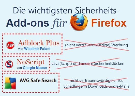 Kathrins Blog Softwaretipps Mozilla Firefox  Die