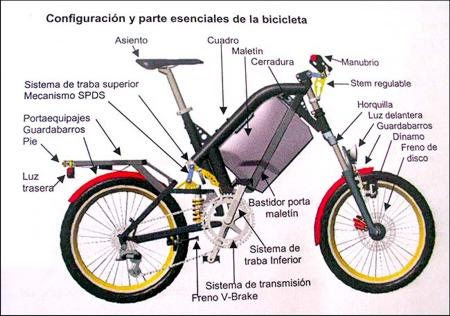 The Thunders Partes De La Bicicleta