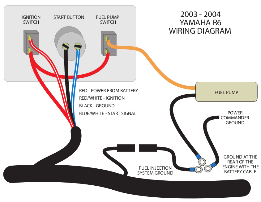 2008 Yamaha R6 Wiring Diagram Online Great Installation Of 2004 Everything About U2022 Rh Calsignsolutions Com Ignition