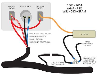 Wiring diagram  Motorcycle Forum