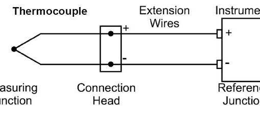 6 wire thermocouple diagram 4 wire thermocouple diagram