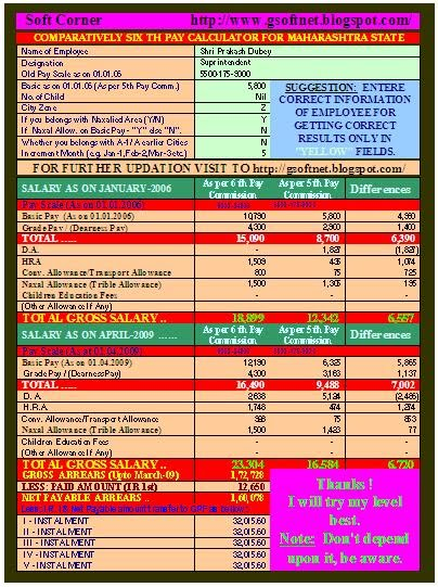 The Maharashtra S Tate Government Implemented 6th Pay Commission From 1st Jan 2006 As Per Central With Small Changes