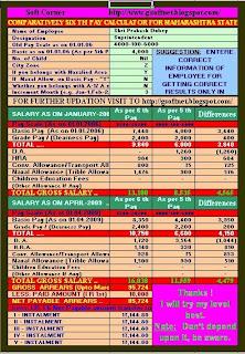 New Maharashtra 6th Pay Calculator with Due Arrears: ~ Gsoftnet