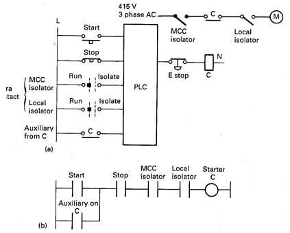 Omron Plc Wiring Diagram. Parking Diagram, Inverter Diagram ... on