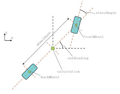 Rv Step Wiring Diagram