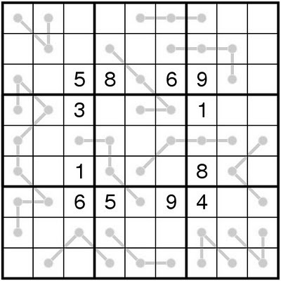 The Logical World of Puzzles: Rules of 'Sequence Sudoku'