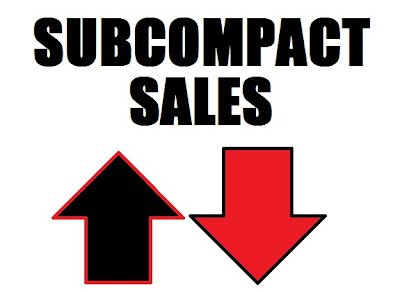 November Subcompact Car Sales - Subcompact Culture