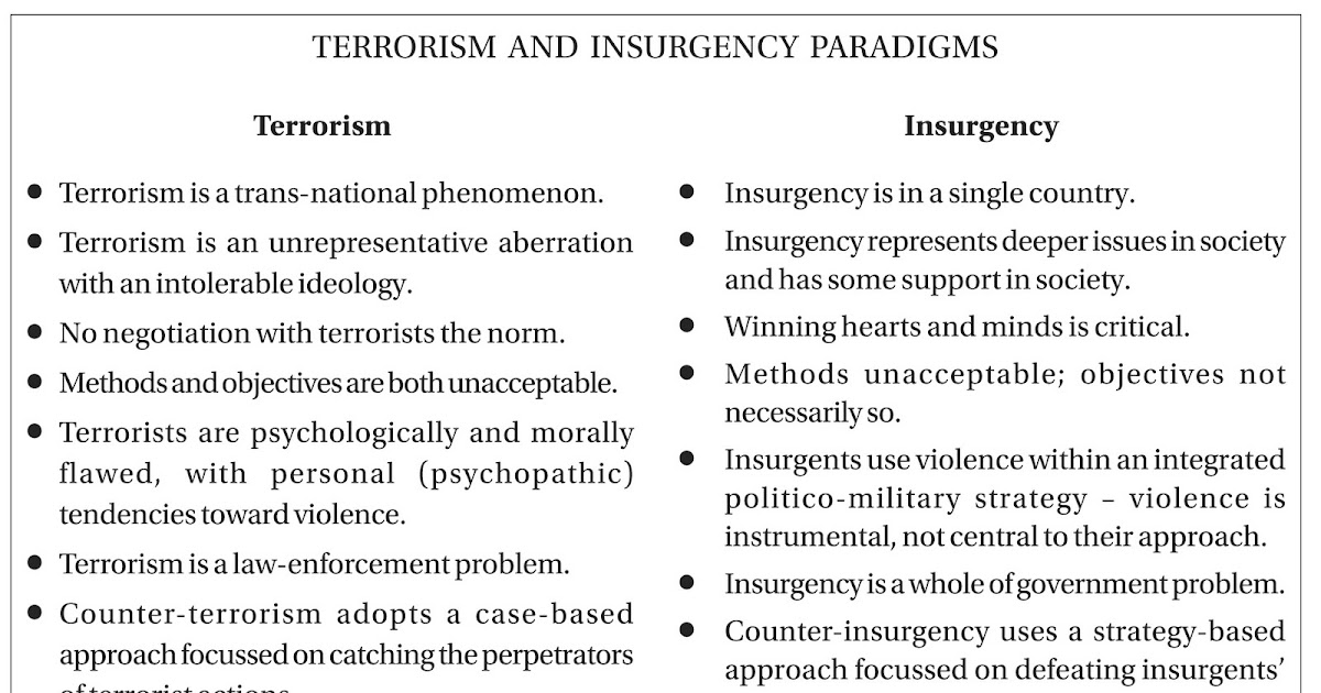 Problem of terrorism in india essay