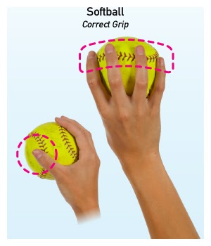how to throw fastpitch softball