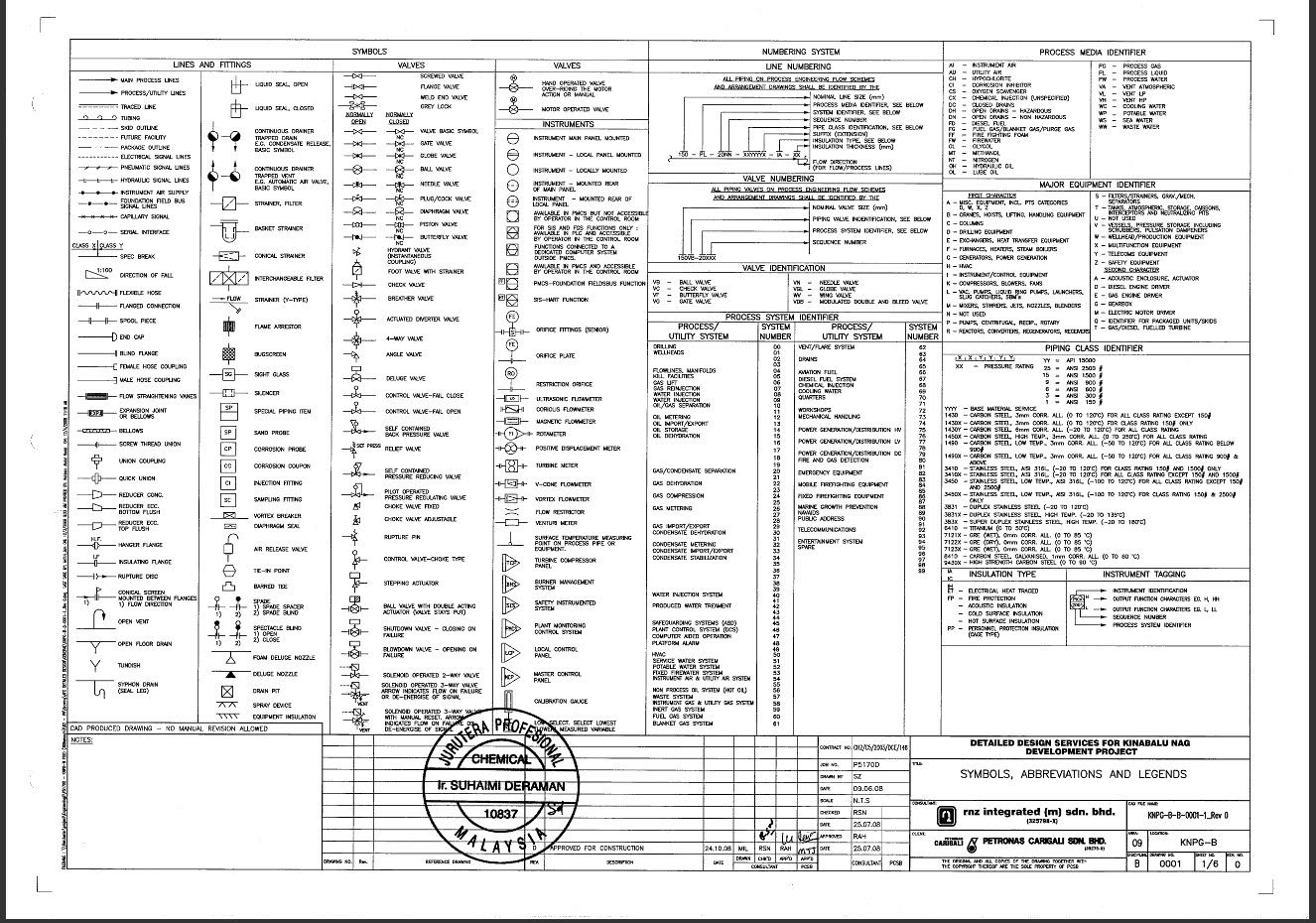building electrical wiring diagram symbol legend butterfly lighting drafting symbols best library gas valve drawing images