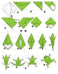 frog origami tutorial More | Origami crafts, Origami frog, Origami ... | 280x220