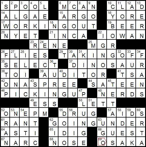 Iu0027m not sure a crossword answer gets any more obscure than this an Italian actor. The only movie I recognized was La cage aux folles but he was in a lot ...  sc 1 st  L.A.Times Crossword Corner - blogger & L.A.Times Crossword Corner: Pancho Harrison 25forcollege.com