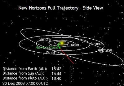 voyager 2 current position - photo #24