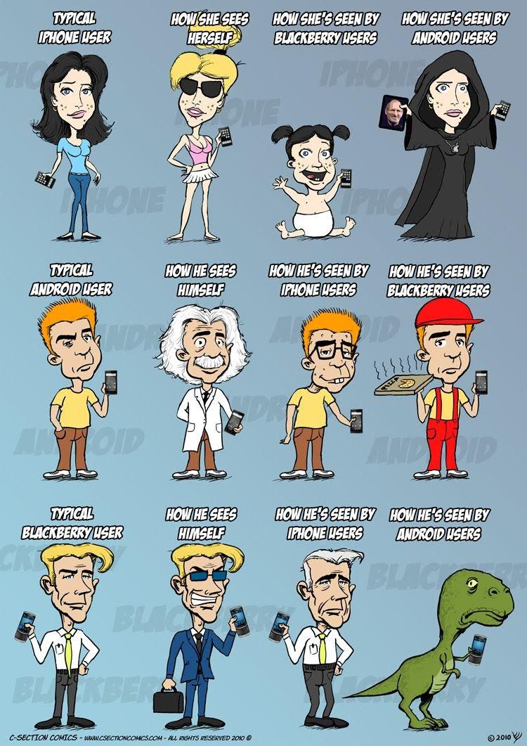 the jokes diaryeea  smartphone users  iphone vs  blackberry vs  android