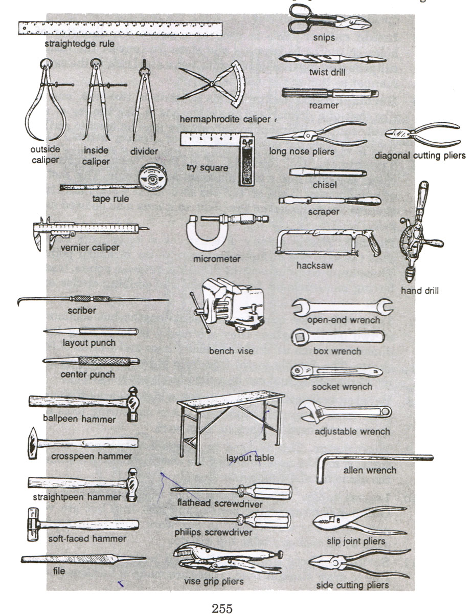 Basic Metalwork Tools And Equipments