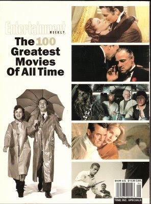 Viện phim Mỹ (American Film Institude - AFI), cơ quan có quyền lực về phim  ảnh Hollywood đã chọn ra 100 bộ phim kinh điển hay nhất mọi thời, ...