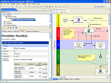Salesforce Winter11 Visual Process Manager  Flows
