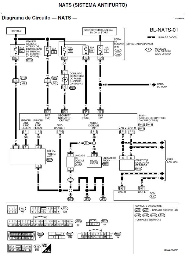 Diesel na Veia: NATS (Sistema antifurto Nissan)