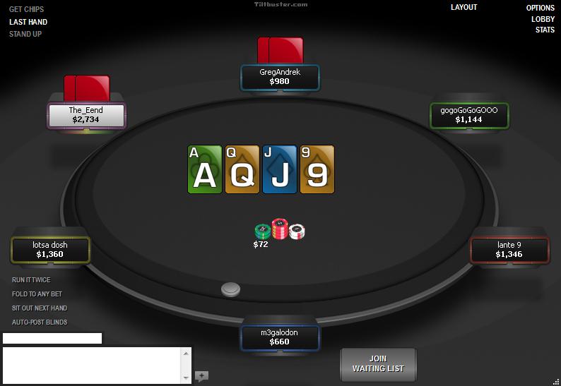 Pokerstars Forum