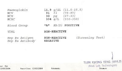Amazing Syafiah & Co : Low hemoglobin level during pregnancy