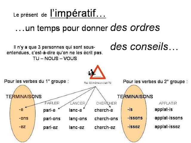 Tryb rozkazujący - gramatyka 8 - Francuski przy kawie