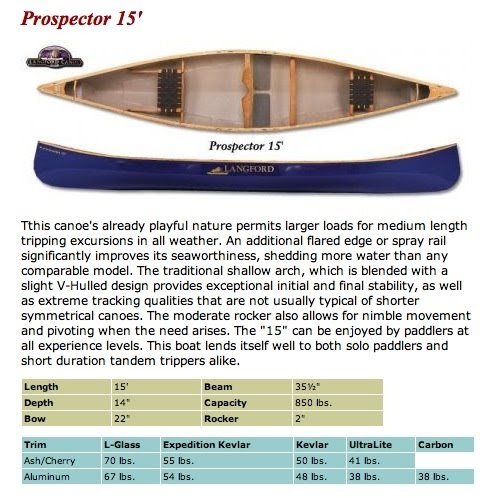 Proppe's Paddles: My first Canoe