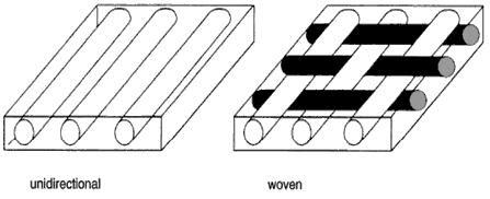 Bmw E39 Tail Light Wiring Diagram. Bmw. Auto Wiring Diagram