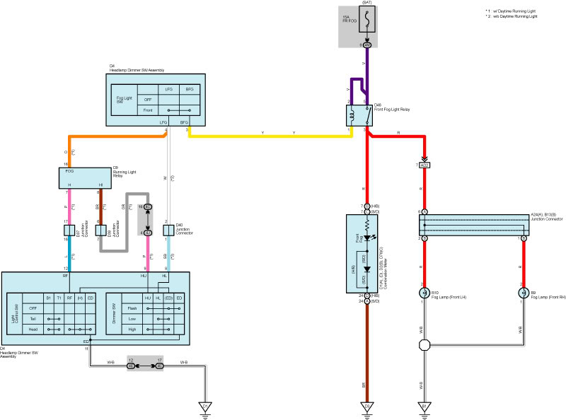 wiring diagram for front fog lights chevy cobalt headlight the vios blog light installation walk throught pictures tis pages