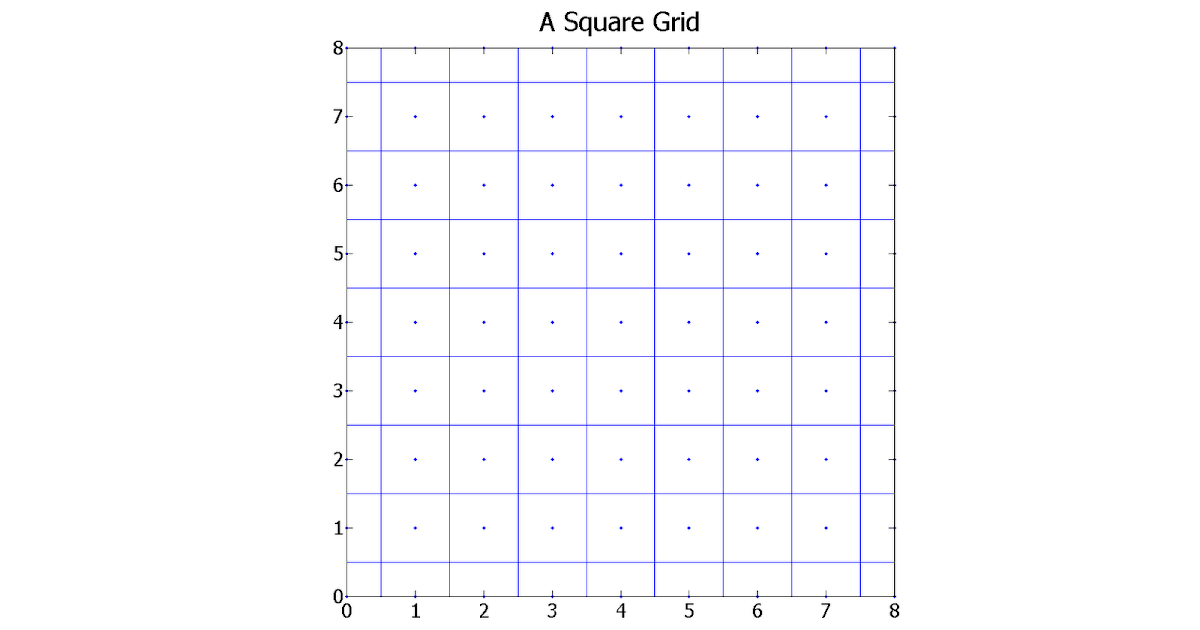 Data Mining in MATLAB: Generating Hexagonal Grids for Fun and Profit