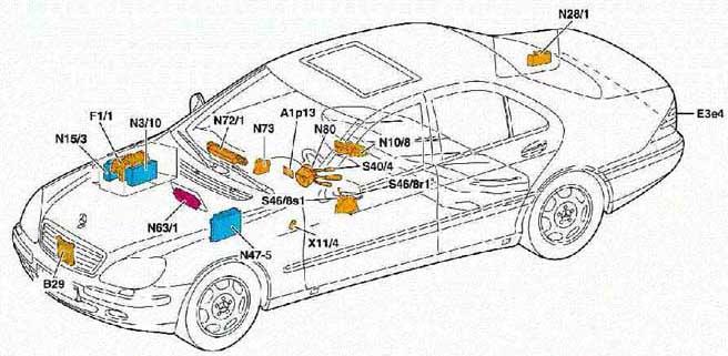 Auto Repair Using Online Car Repair Manual ~ Explore