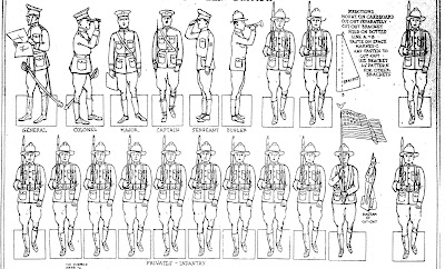 Mostly Paper Dolls: LIFE-LIKE MILITARY CUT-OUTS, Number 1