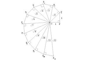 Mathematics World: April 2008