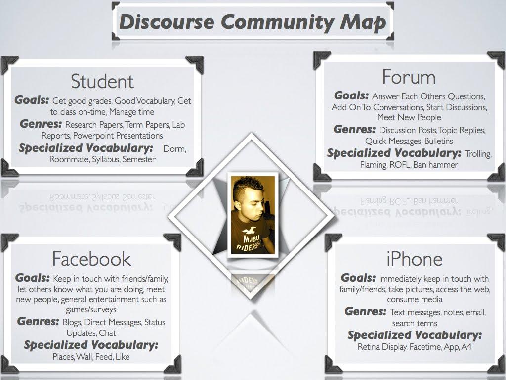 steven antunez s english blog discourse community map response discourse community map response